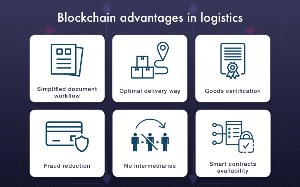 Blockchain advantages in logistics